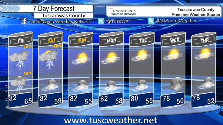 http://tuscweather.net/news/2013/08/892013-showers-and-thunderstorms-through-friday-pm/  Tuscarawas County and East Central Ohio Weather Forecast For Thursday PM and Friday from the Tuscarawas Weather Network at www.tuscweather.net and on Facebook: Tuscarawas Weather Network.