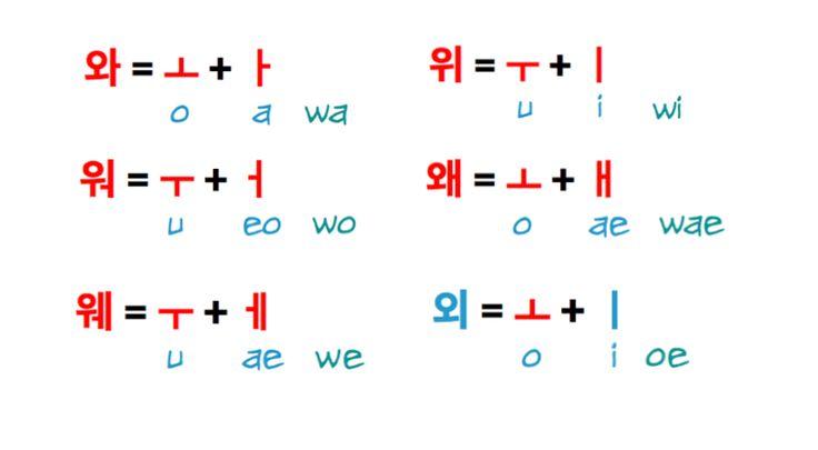 https://www.90daykorean.com/learn-korean-at-your-keyboard-the-art-of-typing-korean/