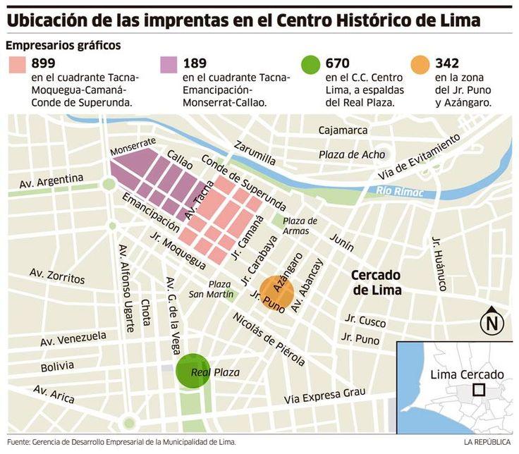 Ubicación de las imprentas en el Centro Histórico de Lima