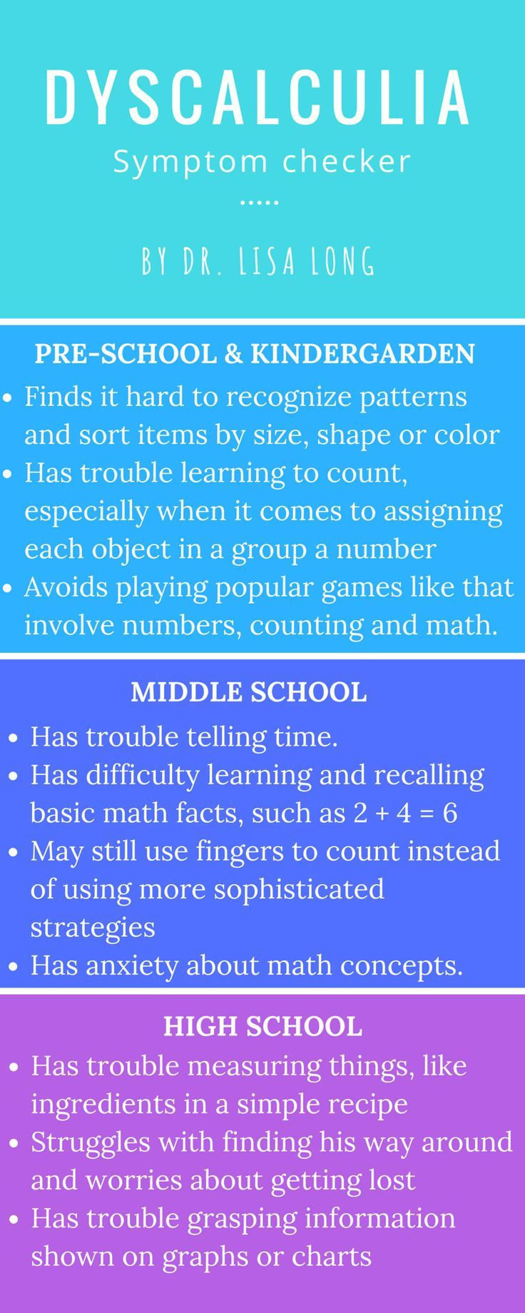 Dyscalculia | signs to look for | Infographic