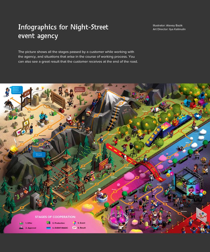 Infographics for event agency on Behance