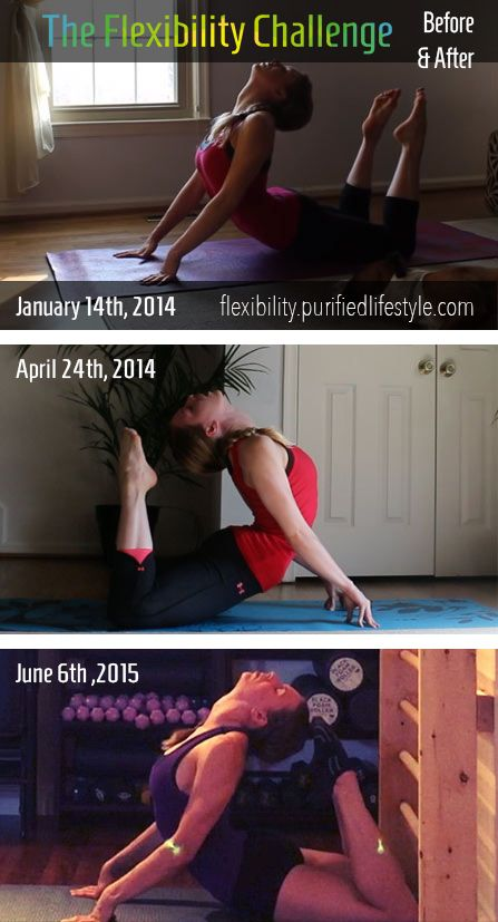 The Flexibility Challenge | Feet To Head | Before and After