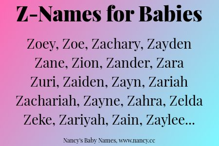 names with b letter