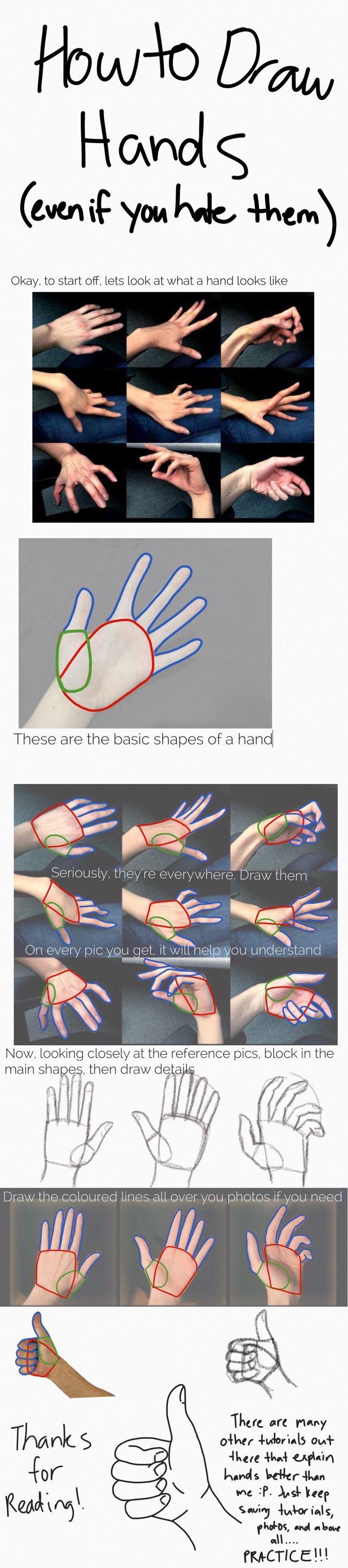 Ein unordentliches Hand-Tutorial. Ernsthaft Leute, ich kann nicht betonen, wie viel Sie brauchen, um einfach weiter zu zeichnen und zu üben. Schauen Sie sich auch jede Menge Tutorials an, wie so viele, dass sie alle verschiedene Informationen haben, die sich als nützlich erweisen werden