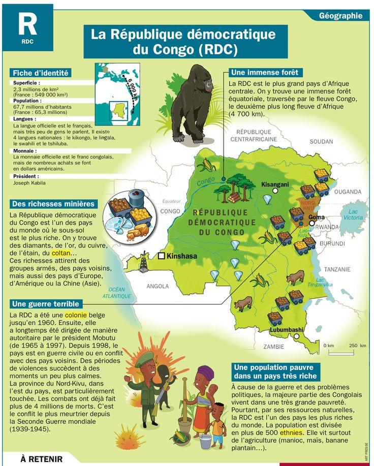 Fiche exposés : La République démocratique du Congo
