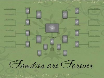 Storybooking Our Legacy: Family Pedigree Chart Template