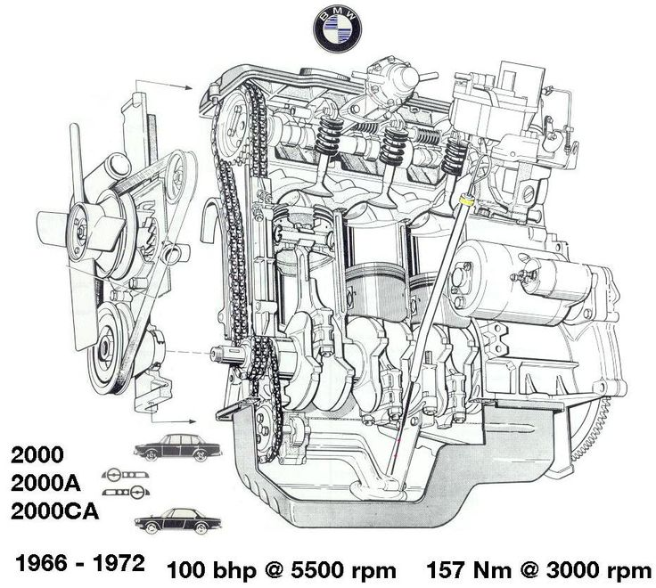bmw 328 motor diagram