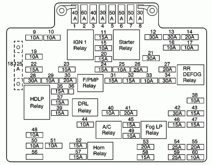 c9ea5820819517bb527090290c53fb5e chevy silverado crossword 1994 chev 1500 fuse box diagram wiring diagrams for diy car repairs 2002 gmc envoy fuse box at panicattacktreatment.co