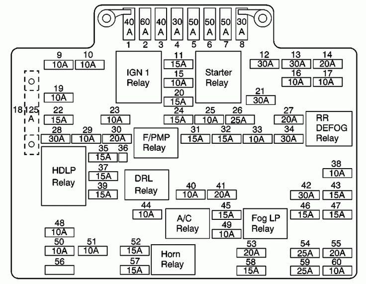 2000 Chevy Silverado 2500 Fuse Box Diagram Wiring Diagrams