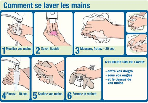 Le lavage des mains d'expert | L'association pulmonaire