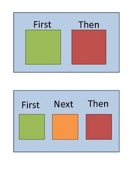 First/Then and First/Next/Then visuals to use in the classroom or at home