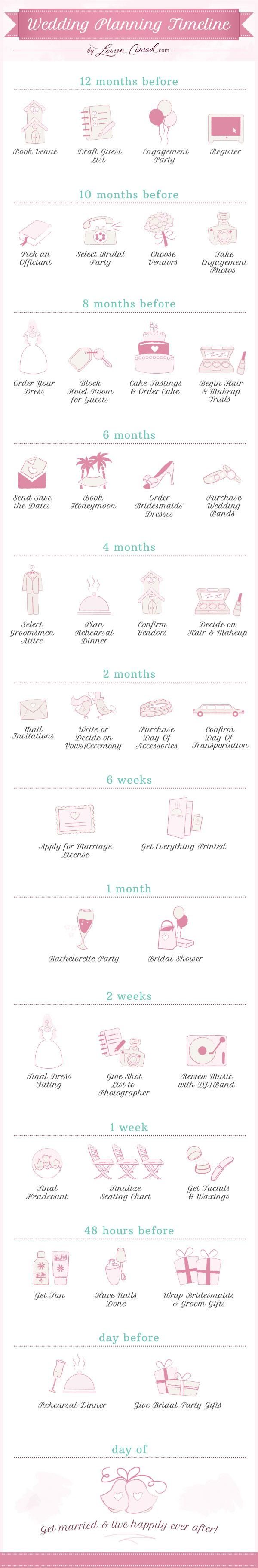 Wedding Bells: the Wedding Planning Timeline... a little excessive for me but def. A good idea to have a timeline