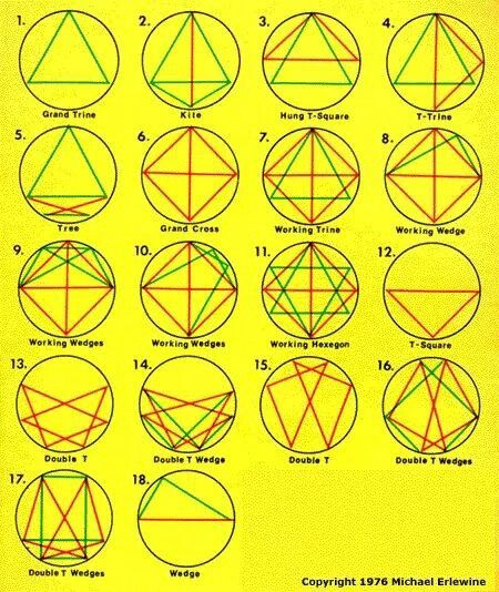 Numerology meaning of 55 picture 4