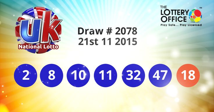 UK Lotto winning numbers results are here: #LotteryResults #LotteryOffice