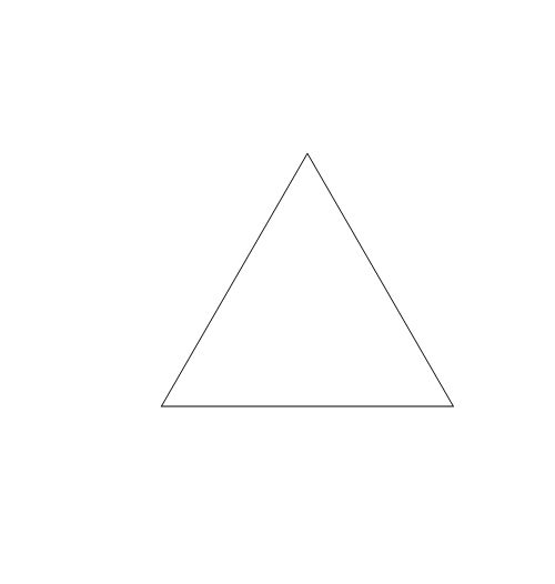 Geometría