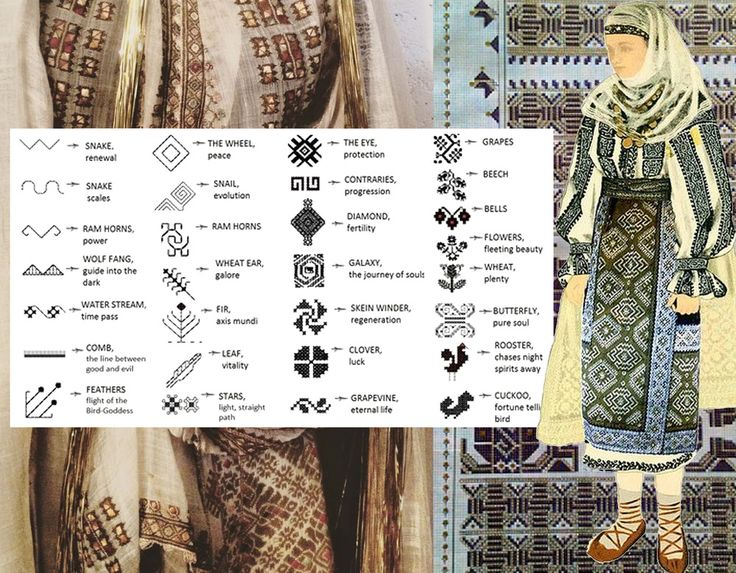 dress Peasant museum Bucharest - symbols found on Peasant Art Craft - drawing Romanian traditional fold dress on Pinterest