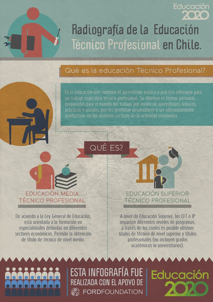 ¿Qué es la #EducaciónTécnica?