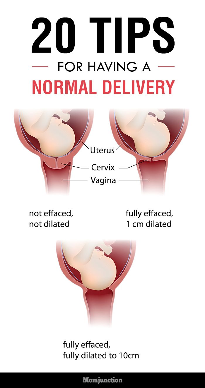 Are you researching some pregnancy tips for normal delivery? So, read on the post & follow effective tips which will help you to prepare for a normal delivery!