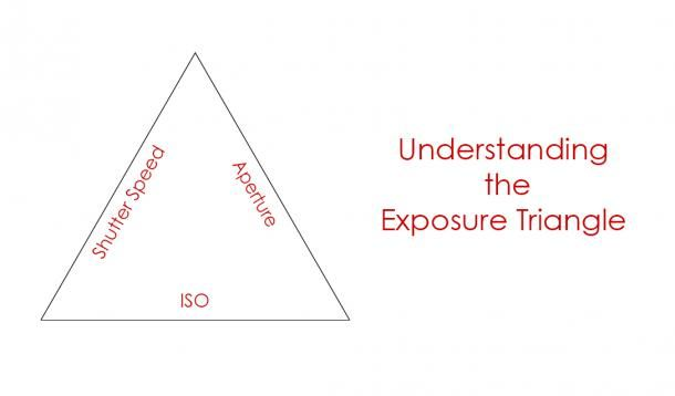 The Exposure Triangle: How Shutter Speed, Aperture and ISO work together.
