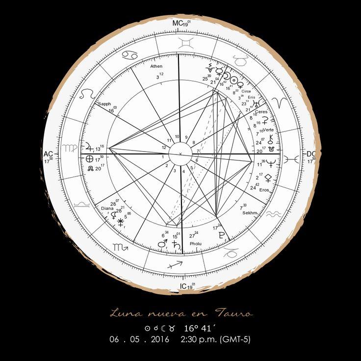 Luna Nueva en #Tauro ☉ ☌ ☾ ♉ 16° 41´Viernes, 06 de Mayo de 2016 2:30 p.m.(GMT-5) New Moon in #Taurus ☉ ☌ ☾ ♉ 16° 41´ Friday, May 6, 2016 2:30 p.m. (GMT-5)