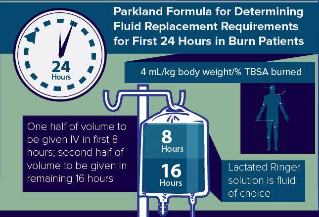parkland formula