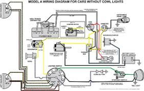1929 model a ford wiring diagram diy wiring diagrams \u2022 1930 ford model a wiring diagram 66 best model a images on pinterest ford models tow truck and rh pinterest com model a wiring diagram horn 1929 model a ford wiring diagram ammeter