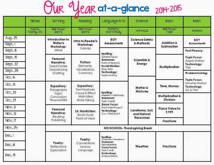 year at a glance template for teachers - year at a glance my first classroom ias 3rd grade