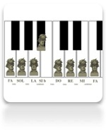 SMARTboard activities music notebook