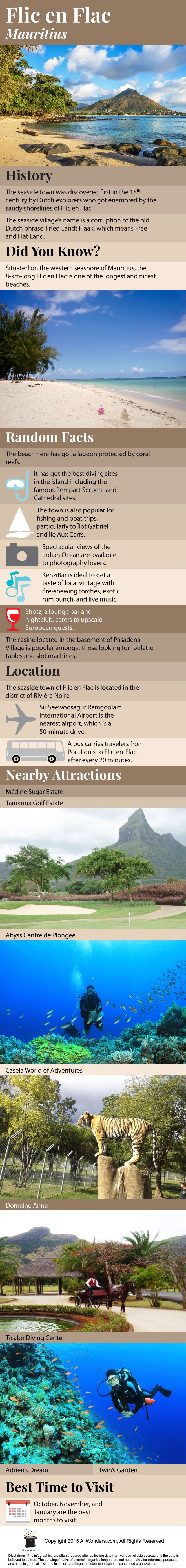 Infographic showing facts and information about Flic en Flac. This gives you a comprehensive detail of the place.