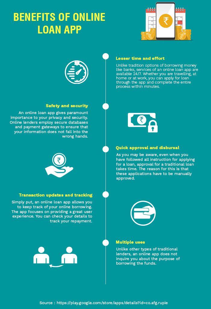 Benefits Of Online Loan App In 2020 Personal Loans Online Online Loans Personal Loans