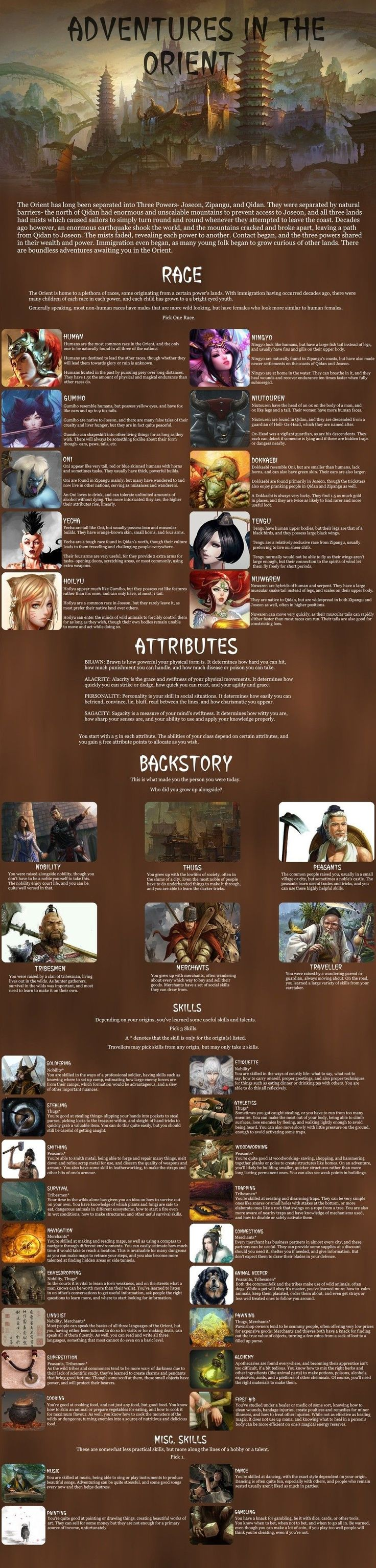 Adventures in the Orient CYOA
