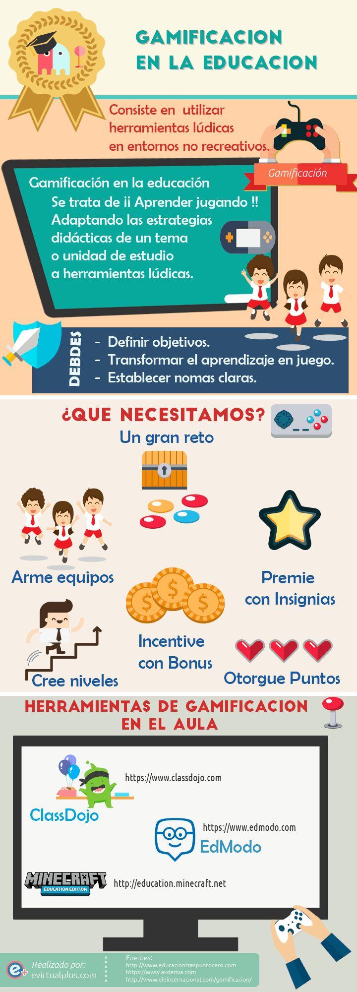 Gamificación en la Educación #educarlex #educaciónsocial