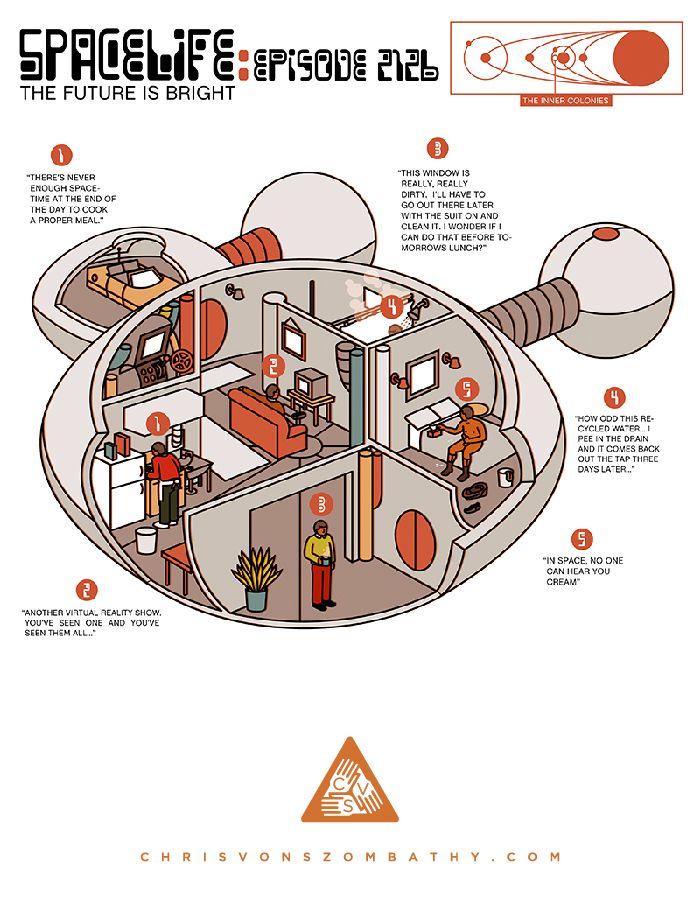 """""""Spacelife: Episode 2126"""" an illustration by artist/designer Chris von Szombathy."""