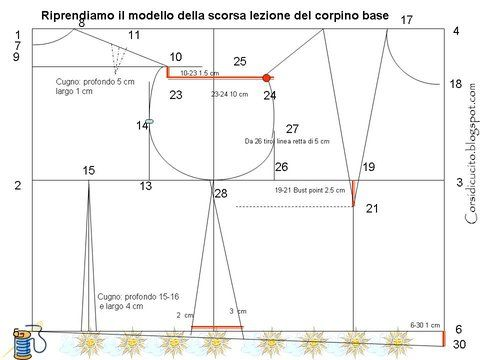 Elena Manzione uploaded this image to 'Came faccio un cartamodello'.  See the album on Photobucket.
