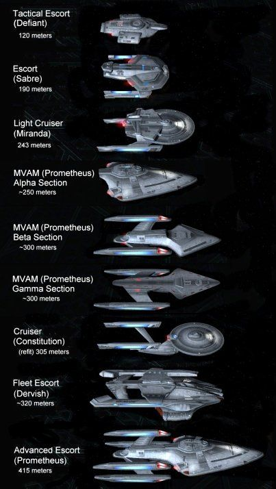 Star Trek Online Ships   Ship Size Comparison Chart (repost) - Star Trek Online