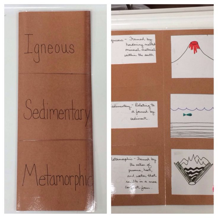 Third grade classrooms and foldables