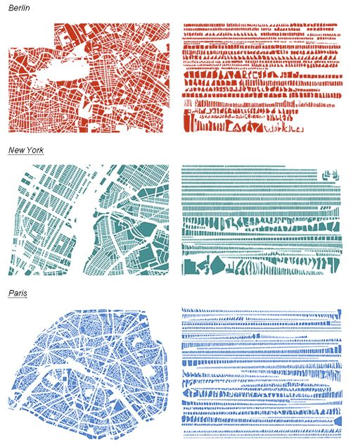 re-organized cities