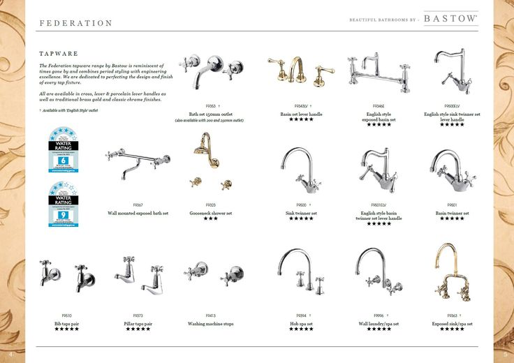 Bastow Federation Tapware The Bastow Federation tapware range by Bastow is reminiscent of times gone by and combines period styling with engineering excellence. We are dedicated to perfecting the design and finish of every tap fixture. All are available in cross, lever handles & porcelain lever handles as well as traditional brass gold and classic chrome finishes. Bastow Federation Tapware available with 'English Style' outlet from website www.bathroomsnkitchens.com.au