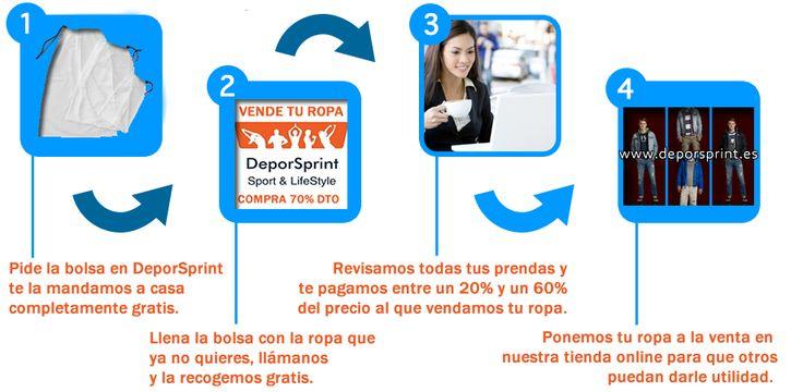 vender ropa de segunda mano www.deporsprint.es