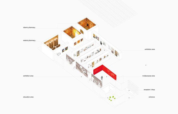 Museo Farmacéutico / Site Specific Arquitectura