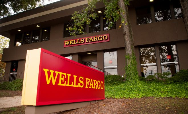 How to Trade Wells Fargo Stock during Earnings with Technical Analysis