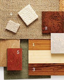 Great guide for choosing eco-friendly flooring.  In the Minneapolis MN area, we offer eco-friendly exterior home improvement solutions.  http://www.quarve.com