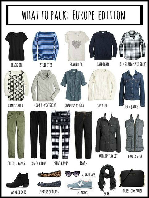 What to Pack: Fall in Europe Edition | Style On Target
