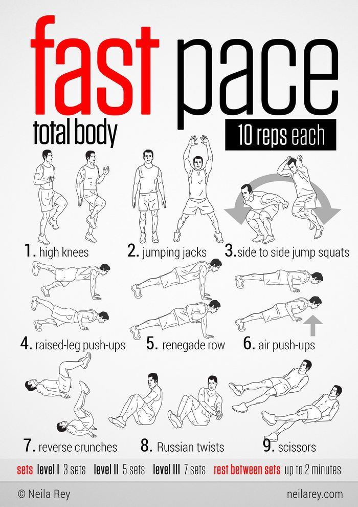 Some Quick No Equipment Workouts That Helped Me I Haven T Seen Them In A Long Time So Here You Go The Rest Can Be Found