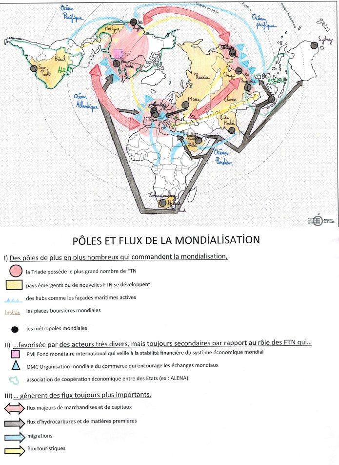 Bac S Croquis Et Sigles Geographie Boursier