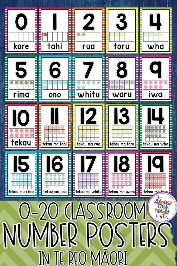 Classroom decor for New Zealand Classroom. These Number Posters cover numbers 0-20 to create fantastic number line, includes the 10's numbers to 100. The numbers posters come in two styles Te Reo Maori and Te Reo Maori with English translation.  Just pick the posters that suit your classroom the best.  Also available: Maori Alphabet, Shapes and Colours. #classroomdecor #newzealand #newzealandclassroom #maorilanguage #numbers #numberposters #classroomposters #maori #teacherspayteachers