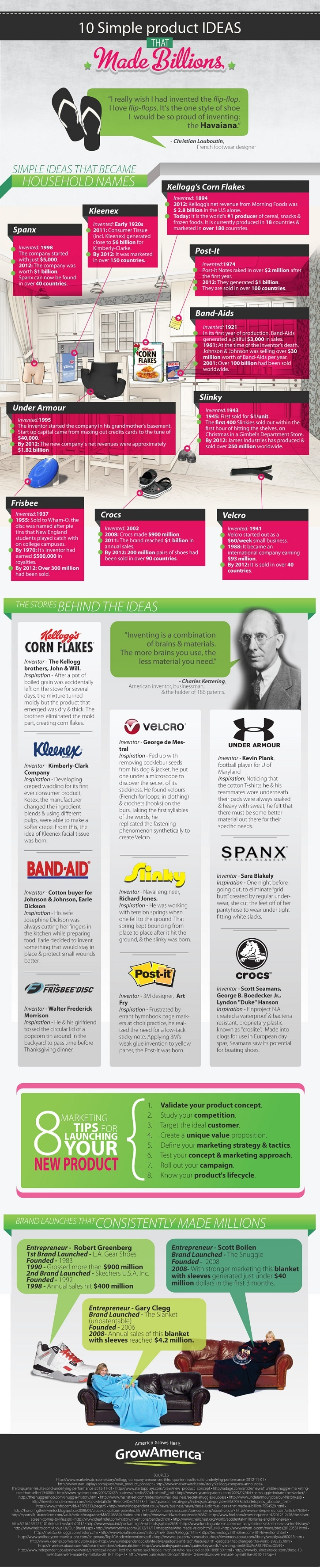 10 simple ideas that made billions.
