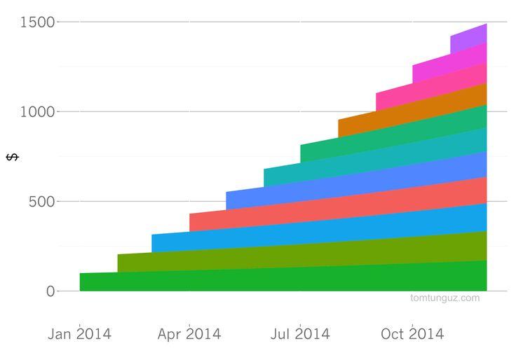 predictable revenue aaron ross pdf