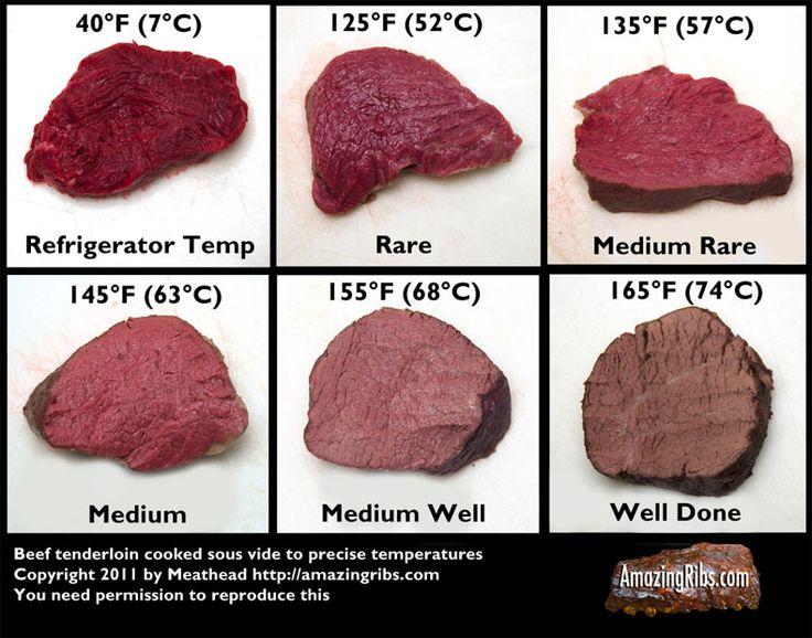 perfect meatloaf recipe guide pdf