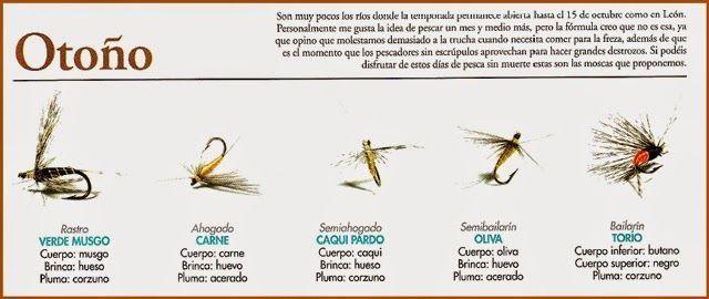 Pesca con Mosca Ahogada, descripción del equipo necesario, como confeccionar una cuerda de mosca ahogada y como pesca con mosca ahogada o pescar a la Leonesa.